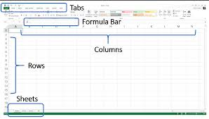 Basic Excel Spreadsheet Online Courses Anytime Anywhere Udemy