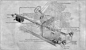 file ford model t 1919 d055 wiring diagram of cars equipped with a