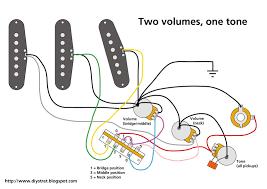 hss strat wiring pattern electrical wiring diagram ideas