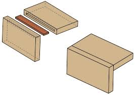 Woodworking Joints Plans by Woodworking Joints Reinforced With Spline