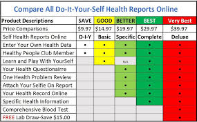 a health report comparison chart template u2013 healthy checkup