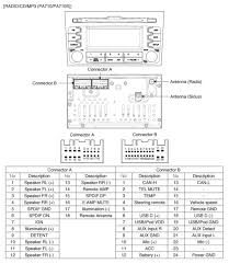 kia rio 2006 stereo wiring diagram u2013 schematics and wiring