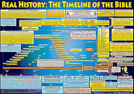 biblical calendar how is the earth according to the bible bible timeline