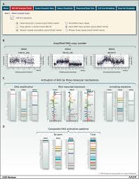 using cellminer 1 6 for systems pharmacology and genomic analysis
