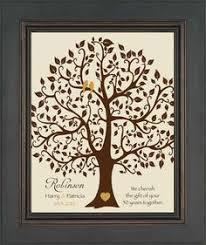 50th anniversary gift ideas for parents 50th wedding anniversary tree gift anniversary gift for parents
