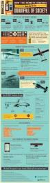 63 best infographics images on pinterest infographics social
