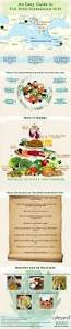 best 25 mediterranean diet menu ideas on pinterest