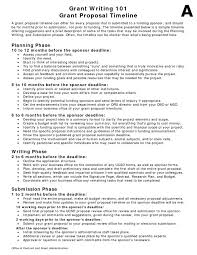 25 unique proposal writing sample ideas on pinterest sample of