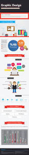Art Graphic Design Jobs 22 Best Images About Graphic Design On Pinterest Creative