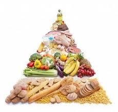 glucidi alimenti carboidrati cibo