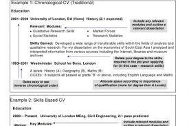 Research Skills Resume Skills On Resume Example Skill Based Resume Examples Resume