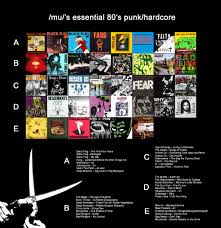 official punk music thread kanye west forum