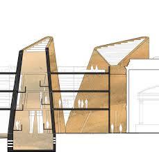 Design Your Own Home Western Australia Luigi Rosselli Architects