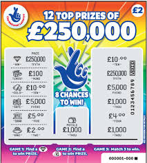best scratch cards new vip status for uk national lottery winner