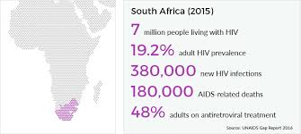 HIV and AIDS in South Africa   AVERT Avert HIV and AIDS statistics for South Africa