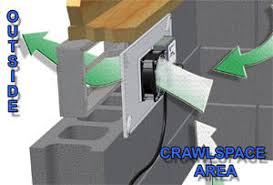 Volko Supply Foundation Crawl Space Ventilation Powered