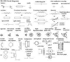 hvac electrical wiring diagram symbols wiring diagram