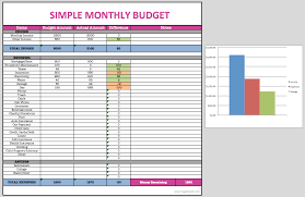 How To Make Budget Spreadsheet 100 Monthly Spreadsheet Personal Budget Template For Excel