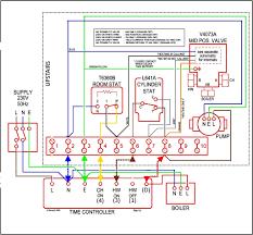 s plan wiring diagram honeywell old thermostat stuning heating