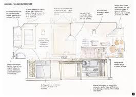 Low Voltage Kitchen Lighting 235 Best Kitchen Lighting Images On Pinterest Led Kitchen