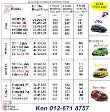 toyota cars price list perodua axia new car call 012 671 8757 perodua price list