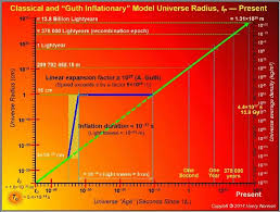 what size was the universe when the cmb was originated quora