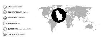 Serbia World Map by The Big Picture Move To Belgrade