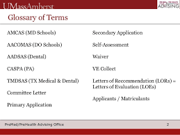 applying to medical 2015 part i