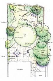 designing a garden layout garden design plans garden design