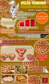 pizza forever infographic la dolce vita cooking book