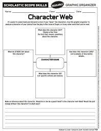 best 25 character web ideas on pinterest character map