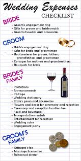 wedding expenses wedding expenses checklist wedding expenses weddings and wedding