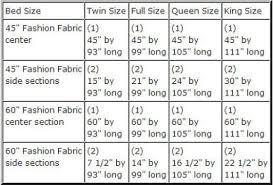 What Is The Difference Between King And California King Comforter Bed Linen 2017 Queen Size Bedding Dimensions Ideas Twin Size Vs