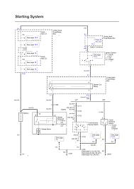 wiring diagram schematic wiring diagram sterling truck 1999