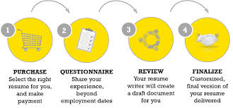 resume writing resume writing services by yellow
