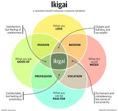 spr che f r trauernde ikigai a reason for being and secret to living to 100 years