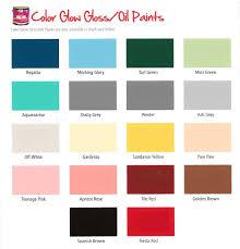 edge chem color glow u2013 paint plus