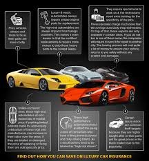 everything you need to know about luxury and exotic car insurance