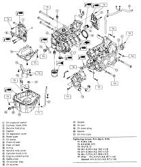 subaru wrx engine diagram subaru motor diagram wiring diagram shrutiradio