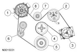 2005 honda odyssey serpentine belt i need to where is the serpintine belt diagram for 2005 fixya