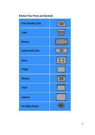 Kitchen Floor Plan Symbols Appliances Kto12 Tle Home Economics Lm Commercial Cooking