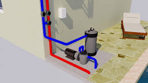 How Plumbing Works Pool Plumbing With Solar Pool Heating Florida Solar Design Group