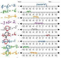 Add Subtract Integers Worksheet Showme Integer Subtraction