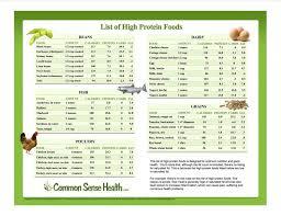 76 best recipes dukan diet images on pinterest dukan diet