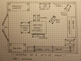 Workshop Plans 12 X 16 Wood Shop Layout Google Search Http