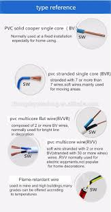 types of wires used in electrical wiring house wiring pvc copper wire electrical wire prices in philippines