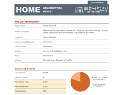 renovations budget template home construction budget office templates
