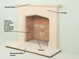 Fireplace Hearths For Sale by How To Install A Stone Hearth And Fireplace Surround Diy