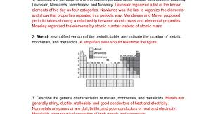 Periodic Table Diagram Wow Periodic Table Questions Key Google Docs