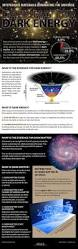 899 best physics images on pinterest physical science chemistry